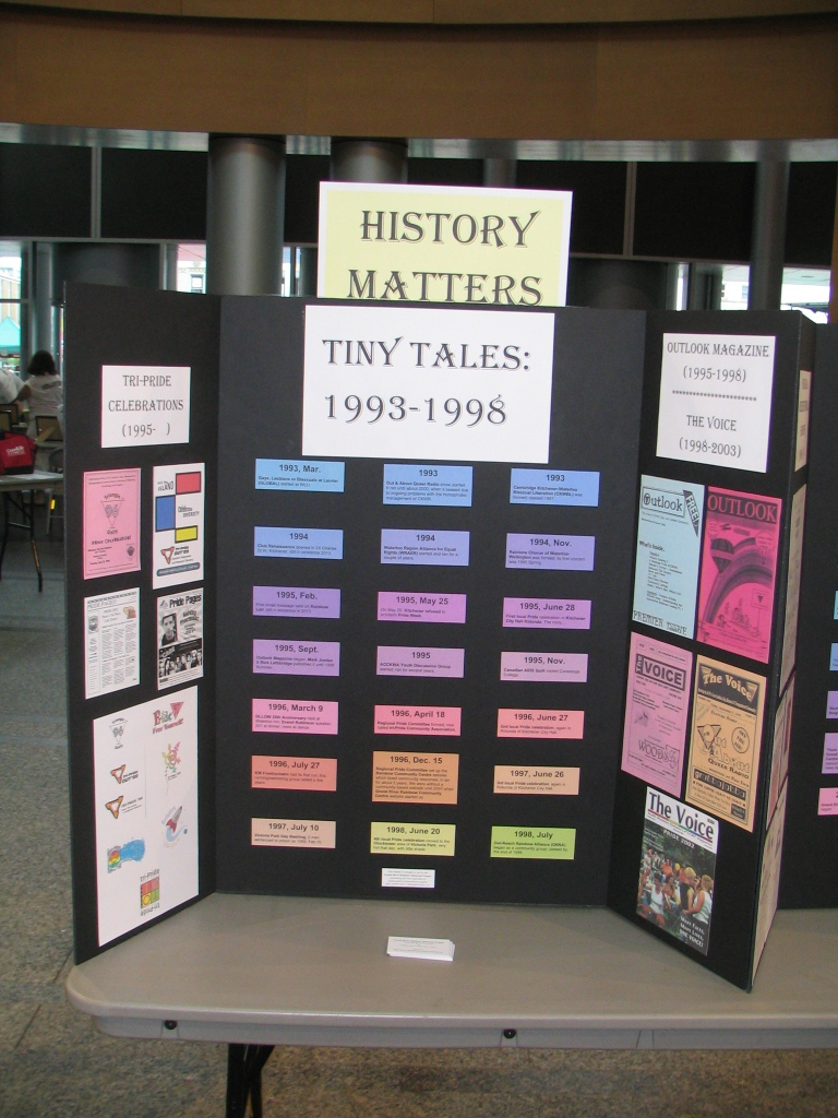 Chronology 1993-1998 Poster Boards